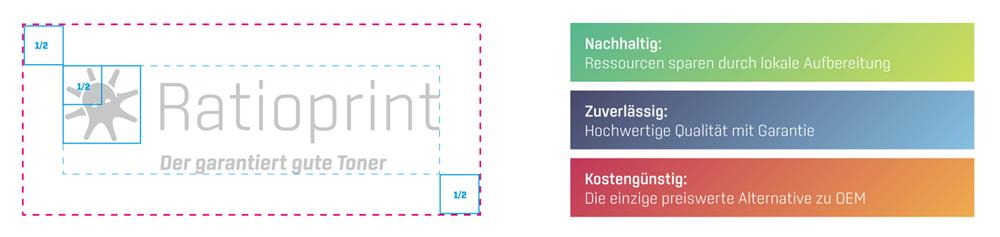 Ratioprint Gestaltungsvorgaben
